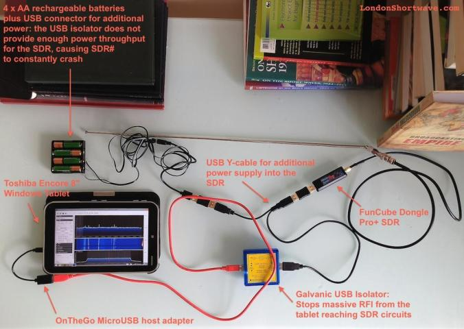 SDR portatil
