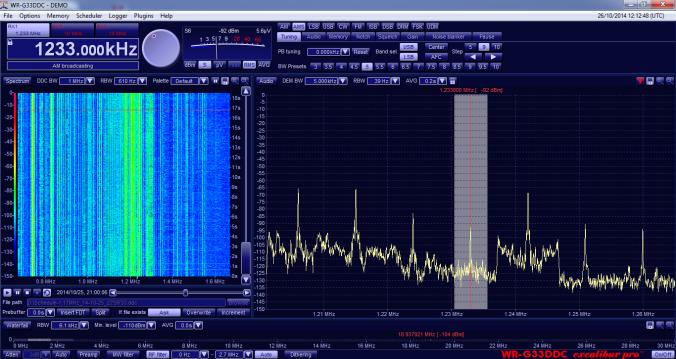 Radio Dechovka 1233 Khz