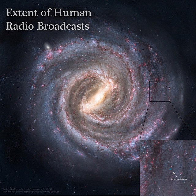 Extend of Human Radio Broadcasts