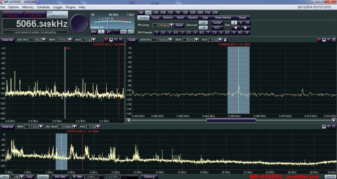 Radio Candip 5066Khz