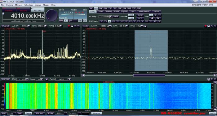 KYRGYZ RADIO 4010 Khz