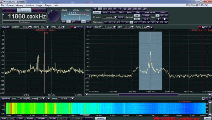 Radio Sana en 11860 Khz