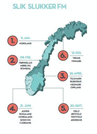 DAB en Noruega