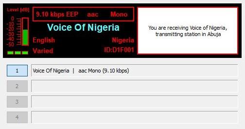 DRM La Voz de Nigeria