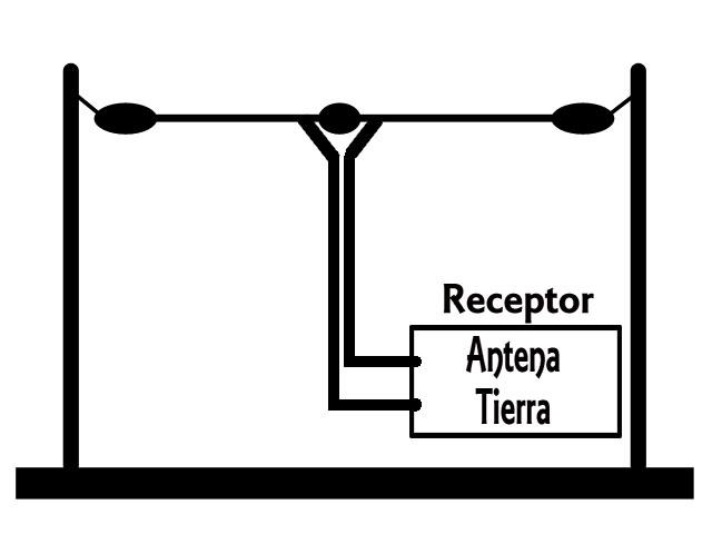 Dipolo Horizontal con Conexión con Doble Hilo