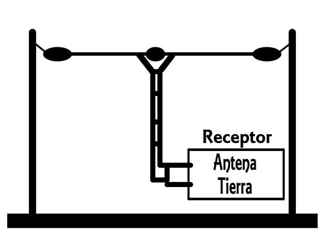 Dipolo Horizontal con cable Conector Coaxial