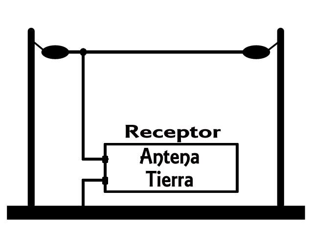 """Antena """"L"""" Invertida"""