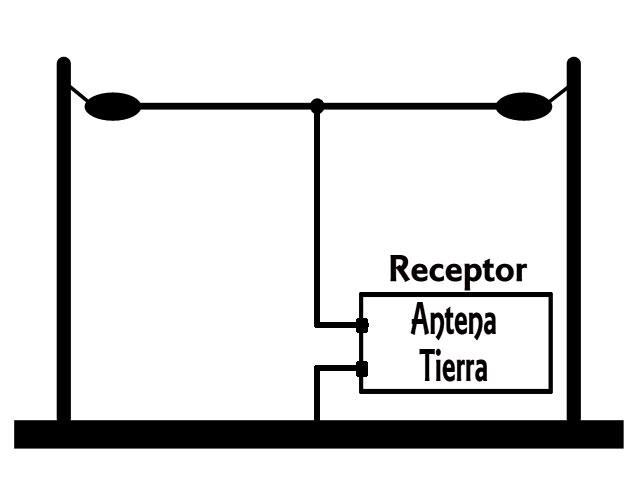 "Antena ""T"""